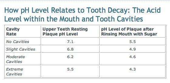 ph toothpaste Testing ph level prac low lemonade, detergent, toothpaste, soap, milk, dropper bottles, distilled water testing: lemon juice, shampoo, milk, toothpaste.